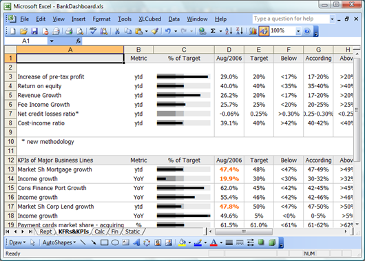 Excel dashboard competition bank dashboard xlcubed blog for Banking dashboard templates